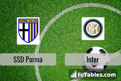 Podgląd zdjęcia SSD Parma - Inter Mediolan