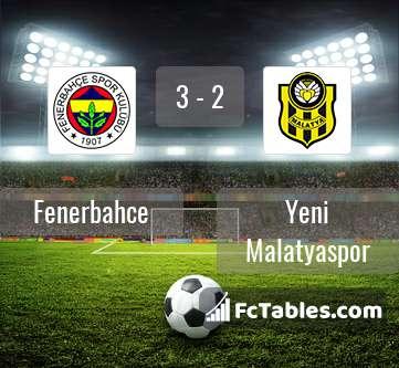 Podgląd zdjęcia Fenerbahce - Yeni Malatyaspor
