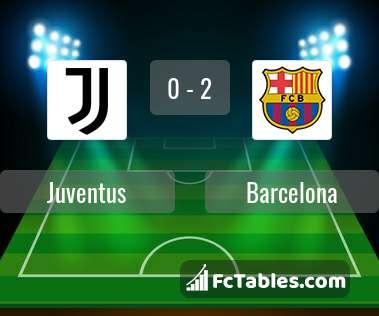 Preview image Juventus - Barcelona