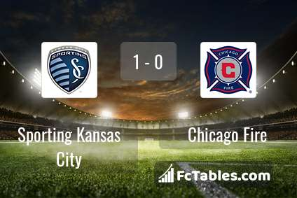 Preview image Sporting Kansas City - Chicago Fire