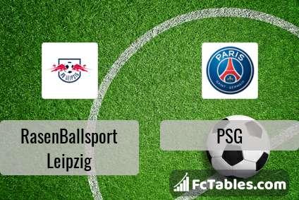 Podgląd zdjęcia RasenBallsport Leipzig - PSG