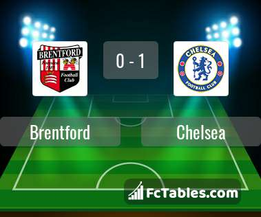Preview image Brentford - Chelsea