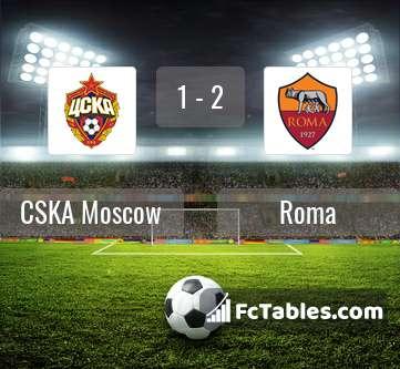 Preview image CSKA Moscow - Roma