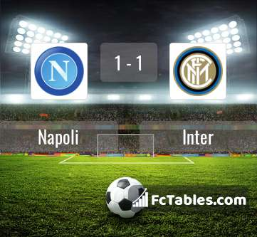 Preview image Napoli - Inter