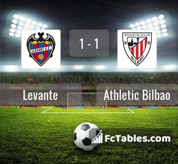 Anteprima della foto Levante - Athletic Bilbao
