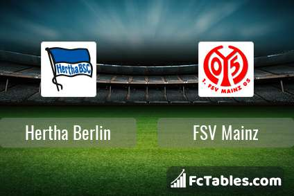 Preview image Hertha Berlin - FSV Mainz