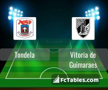 Preview image Tondela - Vitoria de Guimaraes