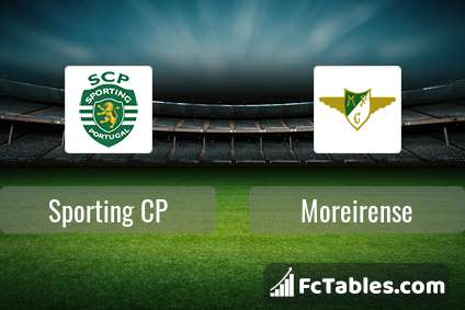 Preview image Sporting CP - Moreirense