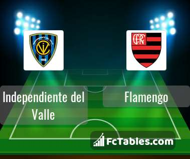 Independiente del Valle Flamengo H2H