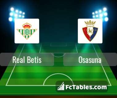 Preview image Real Betis - Osasuna