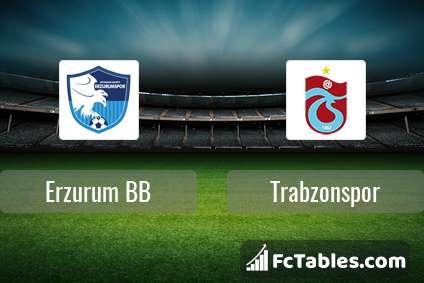 Anteprima della foto Erzurum BB - Trabzonspor
