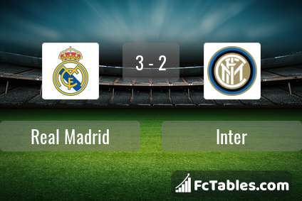 Preview image Real Madrid - Inter