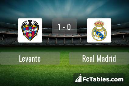 Preview image Levante - Real Madrid