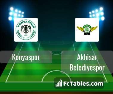 Preview image Konyaspor - Akhisar Belediyespor