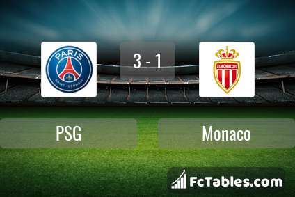 Preview image PSG - Monaco