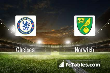 Podgląd zdjęcia Chelsea - Norwich City