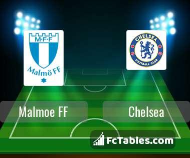 Preview image Malmoe FF - Chelsea