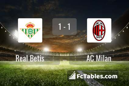Preview image Real Betis - AC Milan
