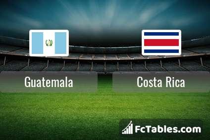 Guatemala Costa Rica H2H