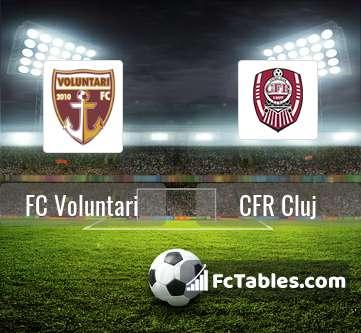 FC Voluntari - CFR Cluj H2H porównanie drużyn