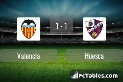 Preview image Valencia - Huesca