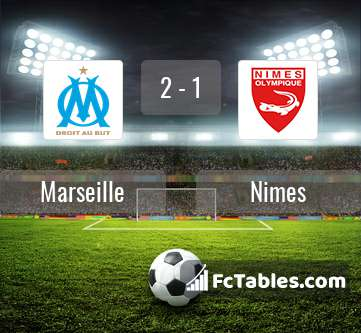 Preview image Marseille - Nimes