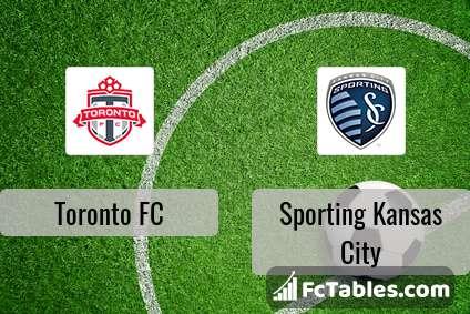 Podgląd zdjęcia Toronto FC - Sporting Kansas City
