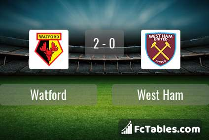 Preview image Watford - West Ham