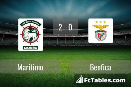 Podgląd zdjęcia Maritimo - Benfica Lizbona
