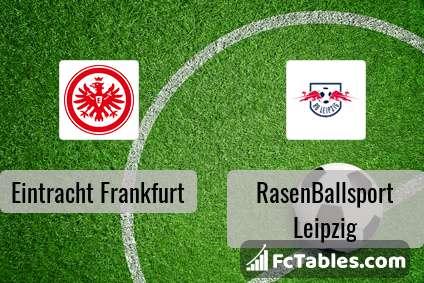Anteprima della foto Eintracht Frankfurt - RasenBallsport Leipzig