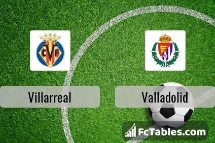 Preview image Villarreal - Valladolid