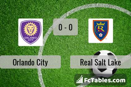 Preview image Orlando City - Real Salt Lake