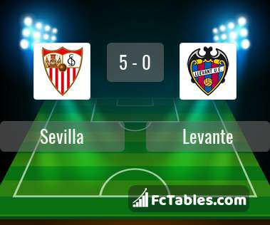 Anteprima della foto Sevilla - Levante