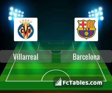 Preview image Villarreal - Barcelona