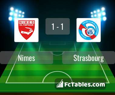 Preview image Nimes - Strasbourg