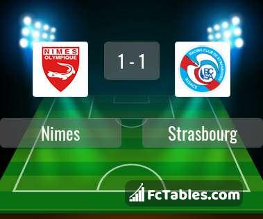 Preview image Nimes - Strasbourg