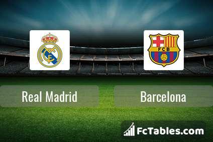 Podgląd zdjęcia Real Madryt - FC Barcelona