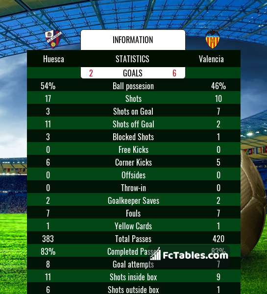 Preview image Huesca - Valencia