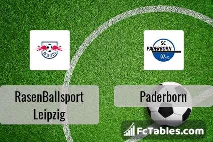 Podgląd zdjęcia RasenBallsport Leipzig - Paderborn