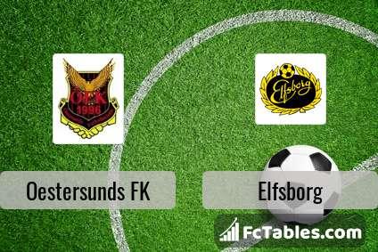 Podgląd zdjęcia Oestersunds FK - Elfsborg