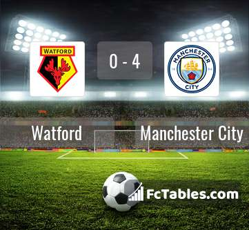 Podgląd zdjęcia Watford - Manchester City