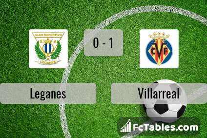 Preview image Leganes - Villarreal
