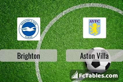 Preview image Brighton - Aston Villa