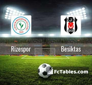 Preview image Rizespor - Besiktas