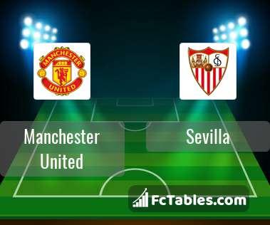 Podgląd zdjęcia Manchester United - Sevilla FC