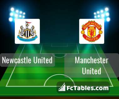 Preview image Newcastle United - Manchester United
