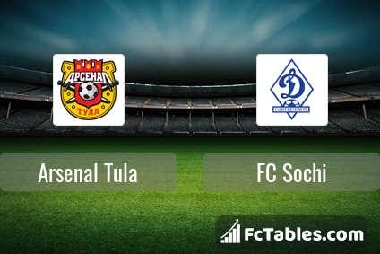 Preview image Arsenal Tula - FC Sochi