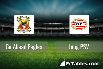 Go Ahead Eagles Jong PSV H2H