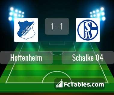 Podgląd zdjęcia Hoffenheim - Schalke 04
