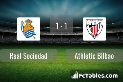 Preview image Real Sociedad - Athletic Bilbao